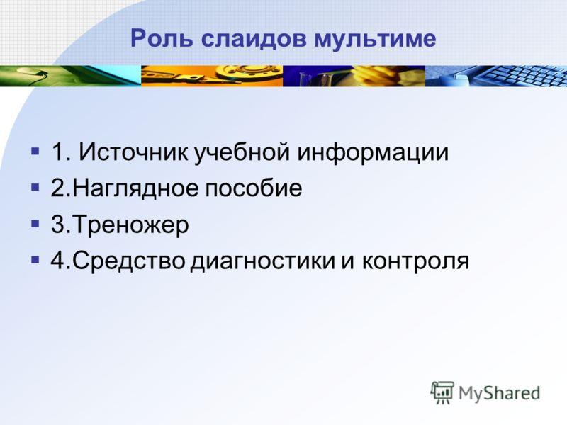 Роль слаидов мультиме 1. Источник учебной информации 2.Наглядное пособие 3.Треножер 4.Средство диагностики и контроля