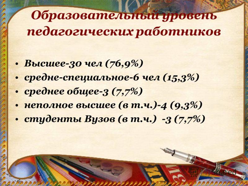 Образовательный уровень педагогических работников Высшее-30 чел (76,9%) средне-специальное-6 чел (15,3%) среднее общее-3 (7,7%) неполное высшее (в т.ч.)-4 (9,3%) студенты Вузов (в т.ч.) -3 (7,7%)