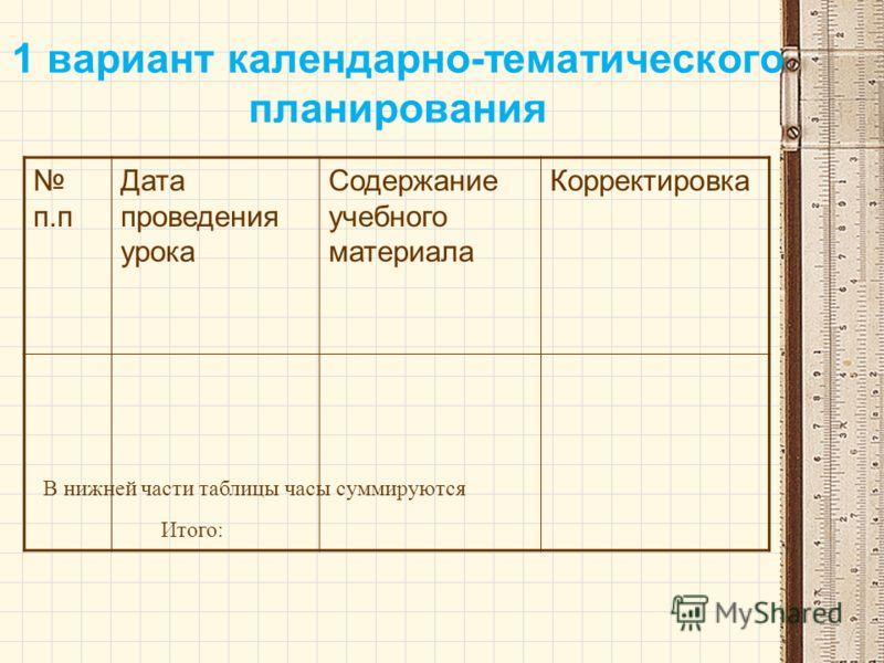 1 вариант календарно-тематического планирования п.п Дата проведения урока Содержание учебного материала Корректировка В нижней части таблицы часы суммируются Итого: