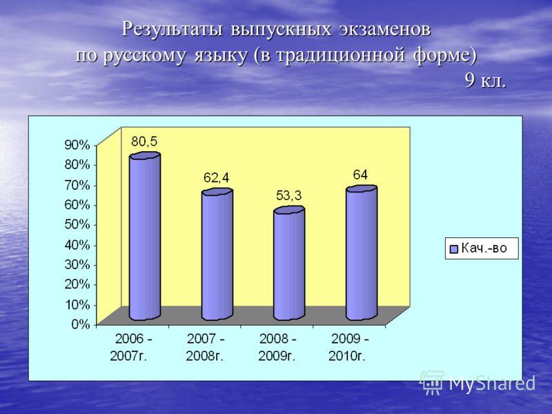 Результаты выпускных экзаменов по русскому языку (в традиционной форме) 9 кл.