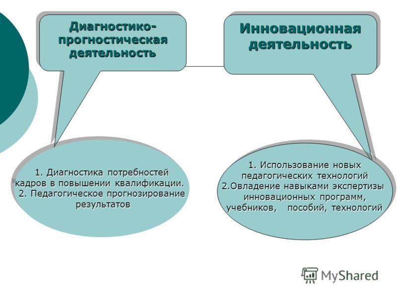 Диагностико- прогностическая деятельность 1. Диагностика потребностей кадров в повышении квалификации. 2. Педагогическое прогнозирование результатов результатов 1. Диагностика потребностей кадров в повышении квалификации. 2. Педагогическое прогнозиро