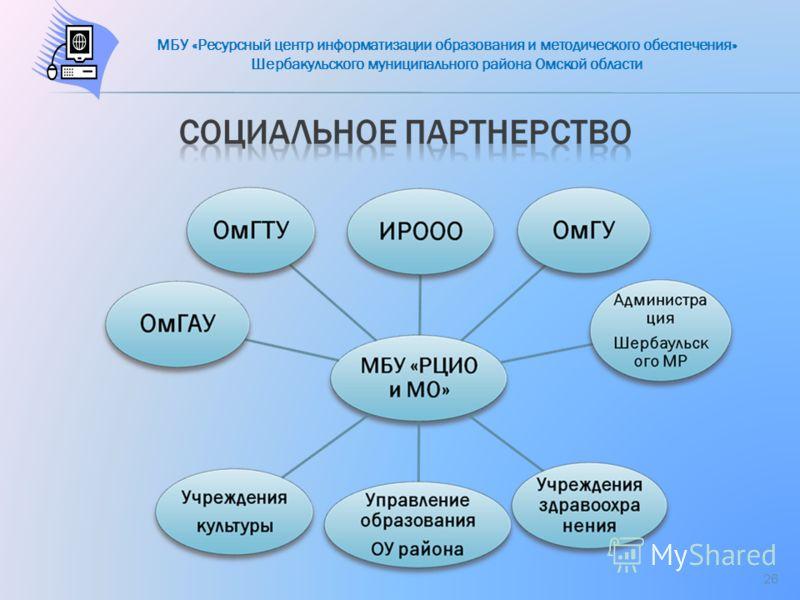 26 МБУ «Ресурсный центр информатизации образования и методического обеспечения» Шербакульского муниципального района Омской области