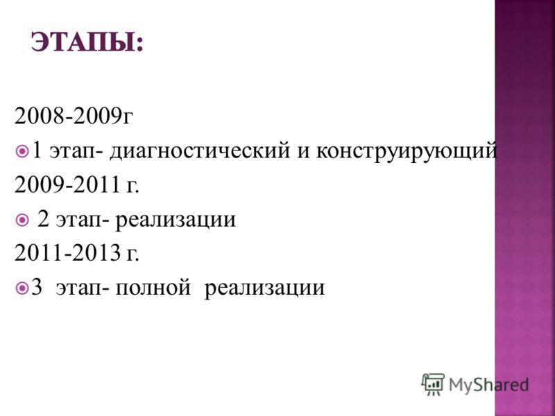2008-2009г 1 этап- диагностический и конструирующий 2009-2011 г. 2 этап- реализации 2011-2013 г. 3 этап- полной реализации