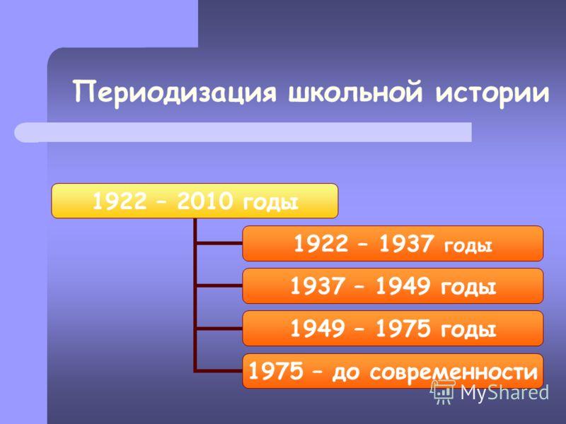 История школы за 1922 – 2010 годы Представлена четырьмя периодами, которые связаны: с историей становления советского и российского образования с развитием инфраструктуры школы, строительством и введением в эксплуатацию новых зданий школы.
