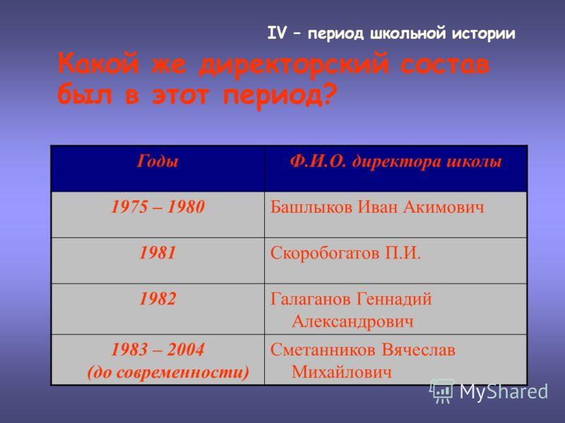 Когда начался IV период? Паспорт и ключи от школы были вручены ее первому директору Ивану Акимовичу Башлыкову, который, собственно говоря им и был в предыдущем здании Красулинской школы. IV – период школьной истории