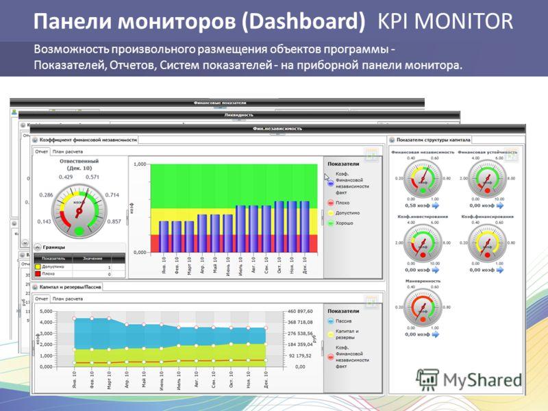 Панели мониторов (Dashboard) KPI MONITOR Возможность произвольного размещения объектов программы - Показателей, Отчетов, Систем показателей - на приборной панели монитора.