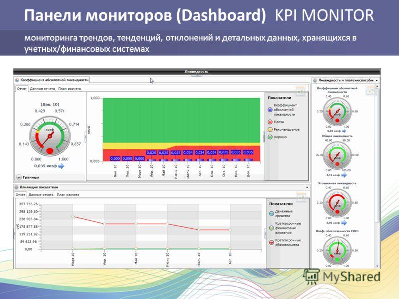 Панели мониторов (Dashboard) KPI MONITOR мониторинга трендов, тенденций, отклонений и детальных данных, хранящихся в учетных/финансовых системах