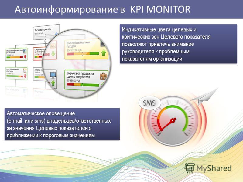 Автоинформирование в KPI MONITOR Индикативные цвета целевых и критических зон Целевого показателя позволяют привлечь внимание руководителя к проблемным показателям организации Индикативные цвета целевых и критических зон Целевого показателя позволяют