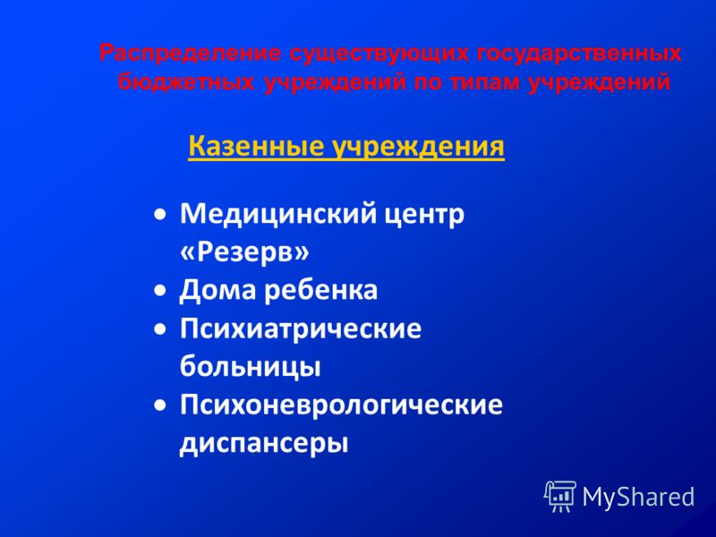 Распределение существующих государственных бюджетных учреждений по типам учреждений Казенные учреждения Медицинский центр «Резерв» Дома ребенка Психиатрические больницы Психоневрологические диспансеры