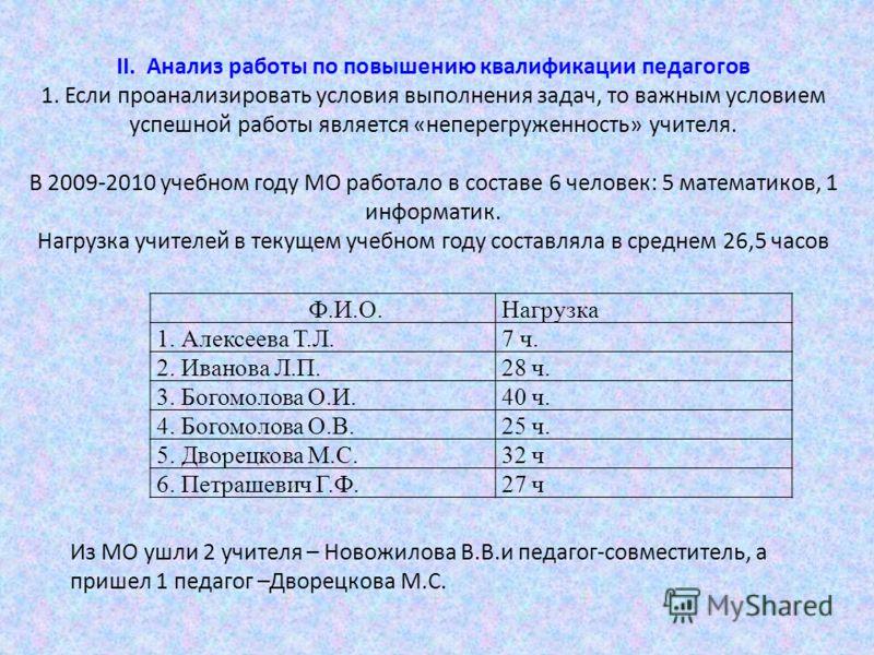 II. Анализ работы по повышению квалификации педагогов 1. Если проанализировать условия выполнения задач, то важным условием успешной работы является «неперегруженность» учителя. В 2009-2010 учебном году МО работало в составе 6 человек: 5 математиков,