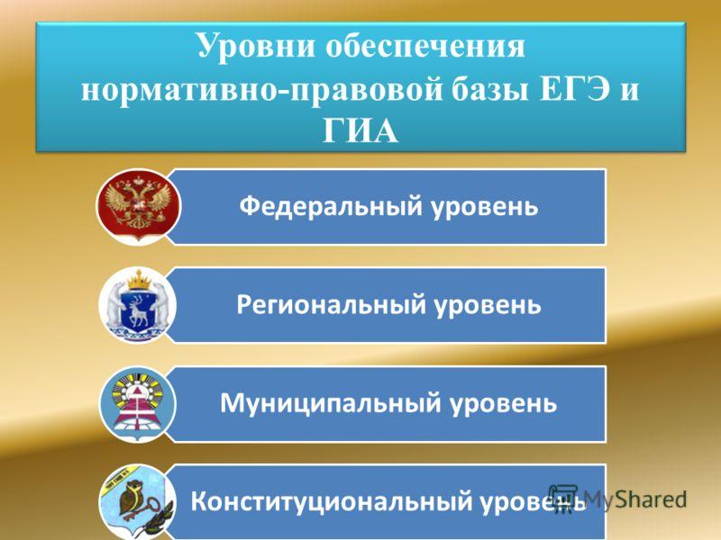 Уровни обеспечения нормативно-правовой базы ЕГЭ и ГИА Федеральный уровень Региональный уровень Муниципальный уровень Конституциональный уровень