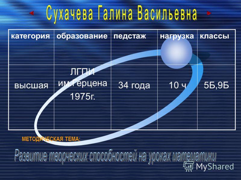 категорияобразованиепедстажнагрузкаклассы высшая ЛГПИ им.Герцена 1975г. 34 года10 ч5Б,9Б МЕТОДИЧЕСКАЯ ТЕМА: