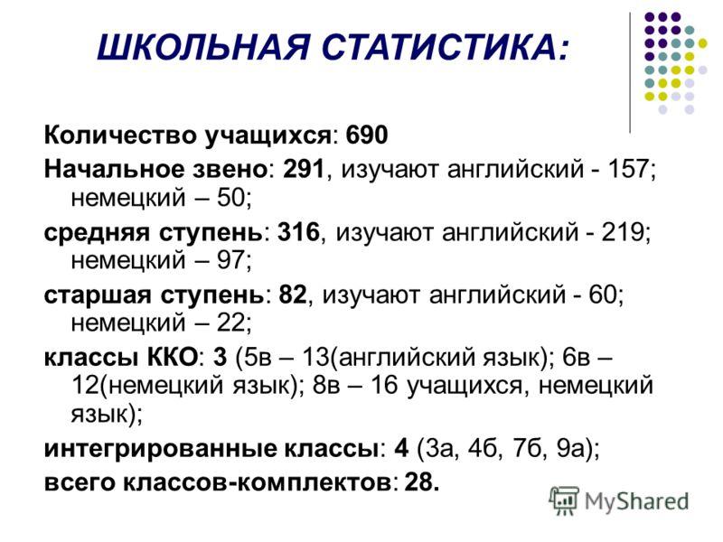 Количество учащихся: 690 Начальное звено: 291, изучают английский - 157; немецкий – 50; средняя ступень: 316, изучают английский - 219; немецкий – 97; старшая ступень: 82, изучают английский - 60; немецкий – 22; классы ККО: 3 (5в – 13(английский язык