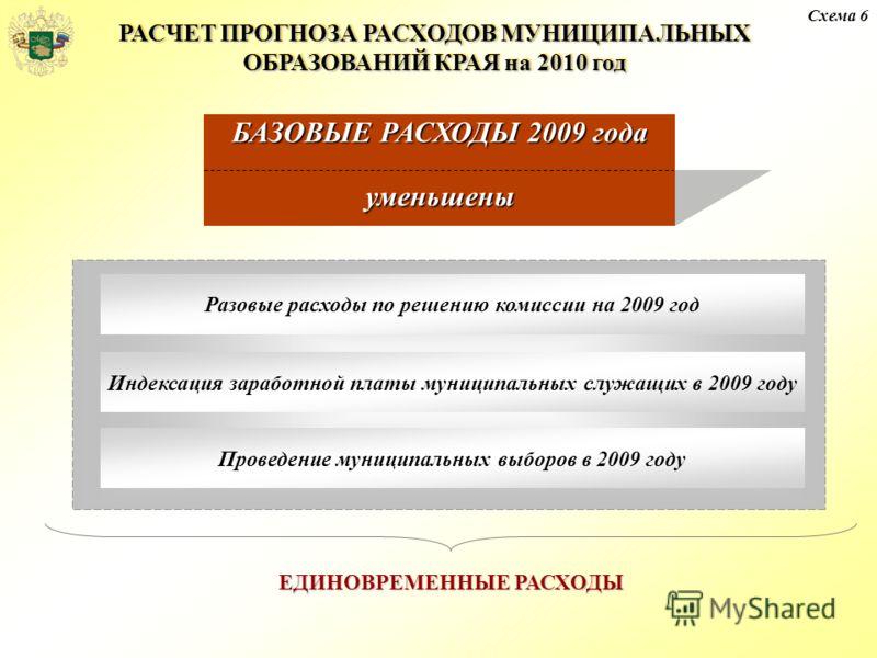 РАСЧЕТ ПРОГНОЗА РАСХОДОВ МУНИЦИПАЛЬНЫХ ОБРАЗОВАНИЙ КРАЯ на 2010 год Схема 6 Разовые расходы по решению комиссии на 2009 год Индексация заработной платы муниципальных служащих в 2009 году Проведение муниципальных выборов в 2009 году ЕДИНОВРЕМЕННЫЕ РАС