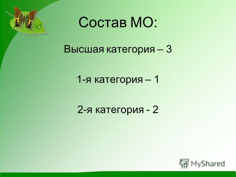 Состав МО: Высшая категория – 3 1-я категория – 1 2-я категория - 2