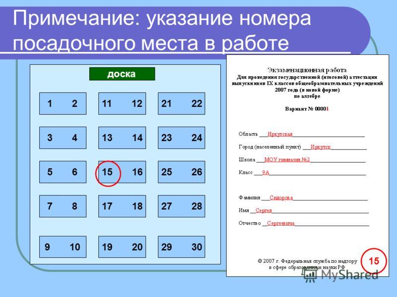 Примечание: указание номера посадочного места в работе 1 2 3 4 5 6 7 8 9 10 11 12 13 14 15 16 17 18 19 20 21 22 23 24 25 26 27 28 29 30 доска 15