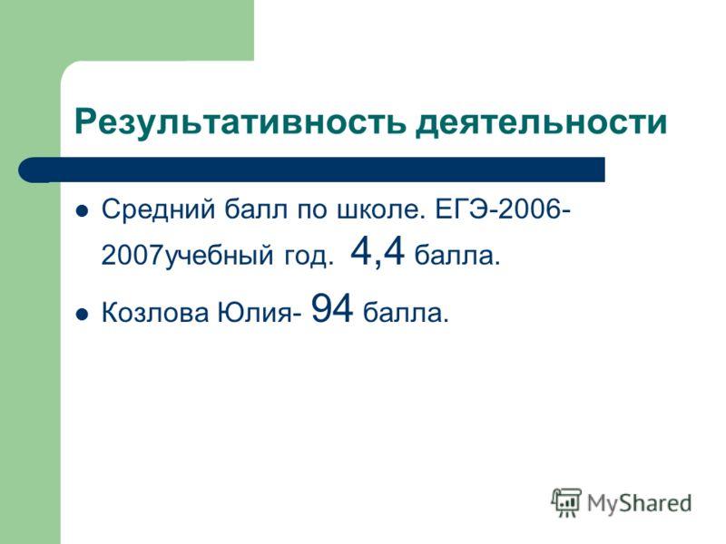 Результативность деятельности Средний балл по школе. ЕГЭ-2006- 2007учебный год. 4,4 балла. Козлова Юлия- 94 балла.