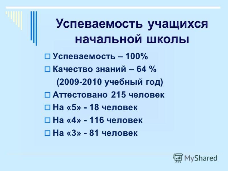 Успеваемость – 100% Качество знаний – 64 % (2009-2010 учебный год) Аттестовано 215 человек На «5» - 18 человек На «4» - 116 человек На «3» - 81 человек