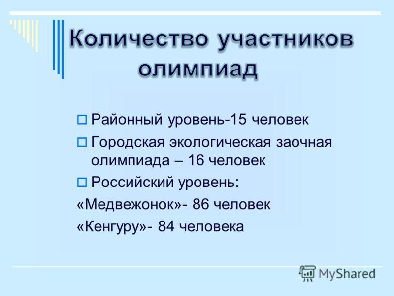 Районный уровень-15 человек Городская экологическая заочная олимпиада – 16 человек Российский уровень: «Медвежонок»- 86 человек «Кенгуру»- 84 человека