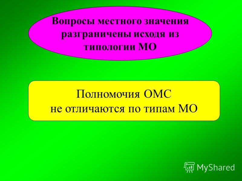 Вопросы местного значения разграничены исходя из типологии МО Полномочия ОМС не отличаются по типам МО