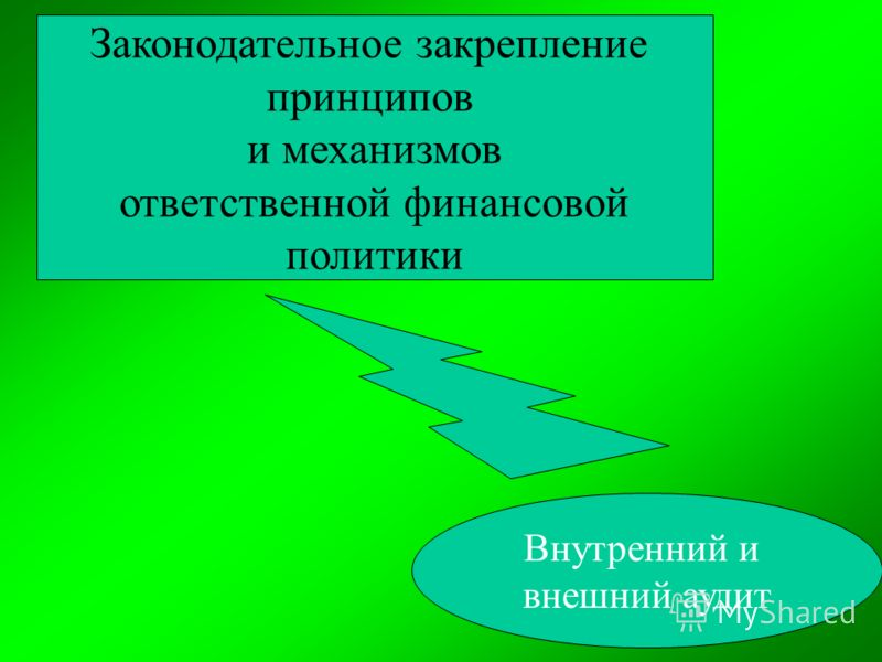 Законодательное закрепление принципов и механизмов ответственной финансовой политики Внутренний и внешний аудит