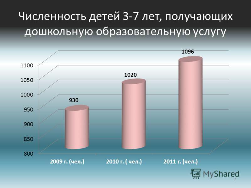 Численность детей 3-7 лет, получающих дошкольную образовательную услугу 7