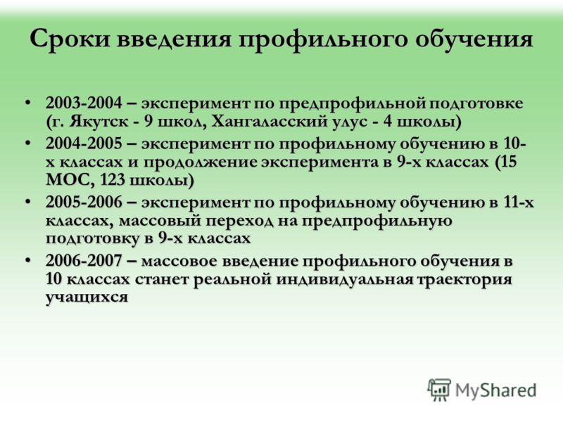 Сроки введения профильного обучения 2003-2004 – эксперимент по предпрофильной подготовке (г. Якутск - 9 школ, Хангаласский улус - 4 школы)2003-2004 – эксперимент по предпрофильной подготовке (г. Якутск - 9 школ, Хангаласский улус - 4 школы) 2004-2005
