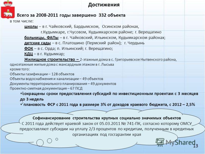 Всего за 2008-2011 годы завершено 332 объекта в том числе: школы – в г. Чайковский, Бардымском, Осинском районах, г.Кудымкаре, г.Чусовом, Кудымкарском районе; г. Верещагино больницы, ФАПы – в г. Чайковский, Ильинском, Кудымкарском районах; детские са