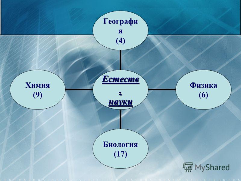 Естеств.науки География (4) Физика (6) Биология (17) Химия (9)