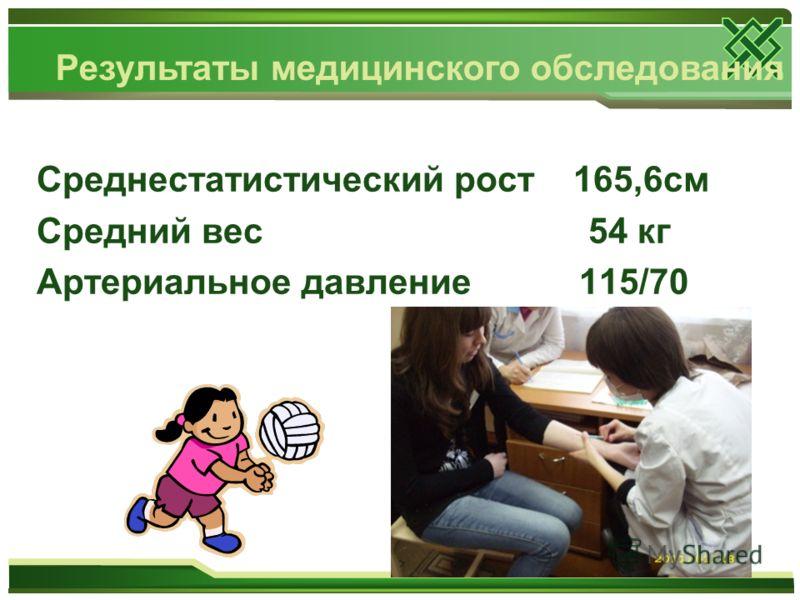 МАЛЕНЬКИЙ ВЕС Среднестатистический рост 165,6см Средний вес 54 кг Артериальное давление 115/70 Результаты медицинского обследования