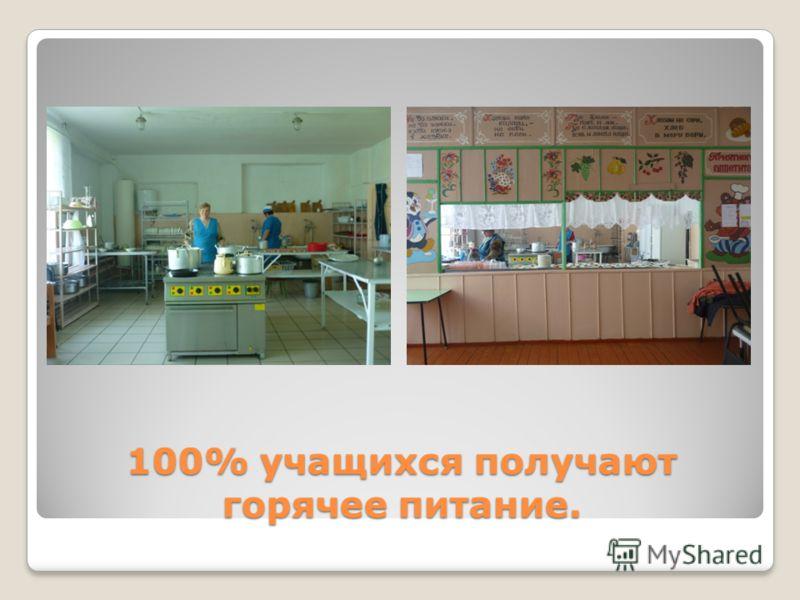 100% учащихся получают горячее питание.