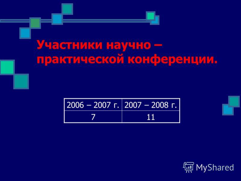 Участники научно – практической конференции. 2006 – 2007 г.2007 – 2008 г. 711