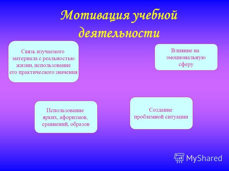 Мотивация учебной деятельности Связь изучаемого материала с реальностью жизни, использование его практического значения Создание проблемной ситуации Влияние на эмоциональную сферу Использование ярких, афоризмов, сравнений, образов