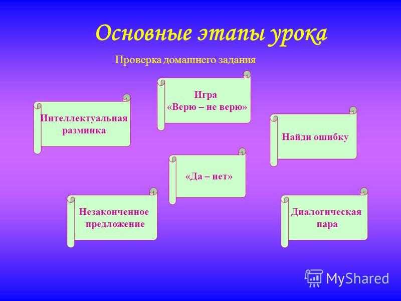 Основные этапы урока Проверка домашнего задания Найди ошибку Диалогическая пара Игра «Верю – не верю» Незаконченное предложение Интеллектуальная разминка «Да – нет»