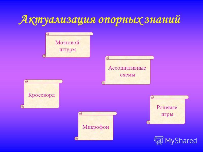 Актуализация опорных знаний Мозговой штурм Кроссворд Ассоциативные схемы Микрофон Ролевые игры