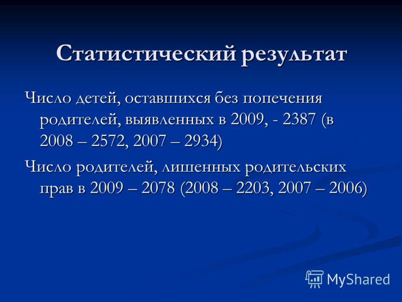 Статистический результат Число детей, оставшихся без попечения родителей, выявленных в 2009, - 2387 (в 2008 – 2572, 2007 – 2934) Число родителей, лишенных родительских прав в 2009 – 2078 (2008 – 2203, 2007 – 2006)