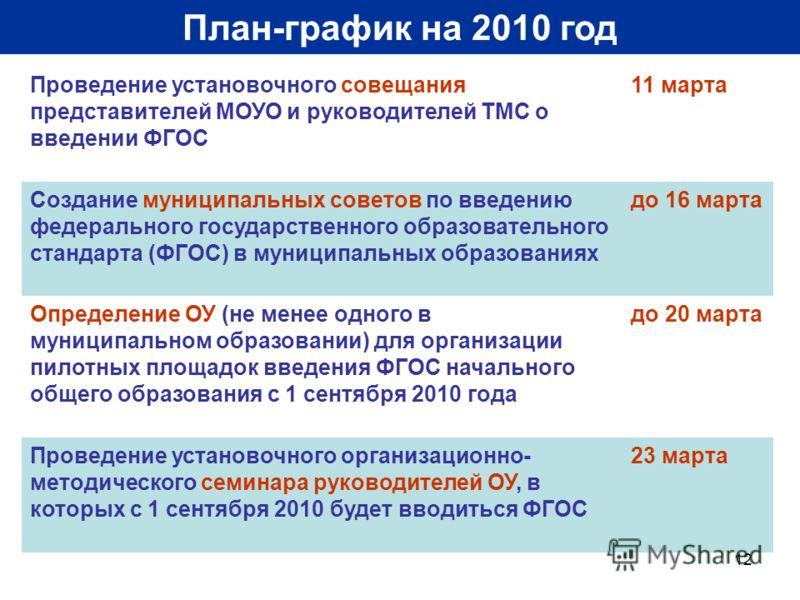 12 План-график на 2010 год Проведение установочного совещания представителей МОУО и руководителей ТМС о введении ФГОС 11 марта Создание муниципальных советов по введению федерального государственного образовательного стандарта (ФГОС) в муниципальных
