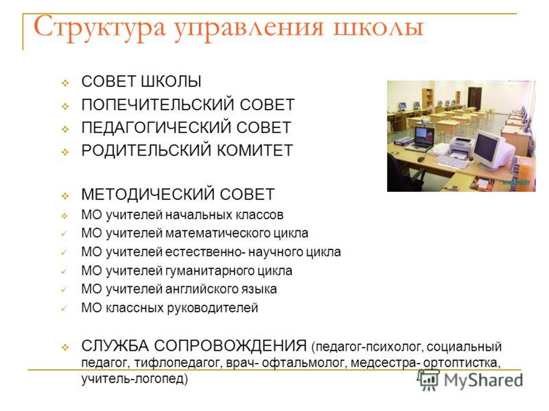 Структура управления школы СОВЕТ ШКОЛЫ ПОПЕЧИТЕЛЬСКИЙ СОВЕТ ПЕДАГОГИЧЕСКИЙ СОВЕТ РОДИТЕЛЬСКИЙ КОМИТЕТ МЕТОДИЧЕСКИЙ СОВЕТ МО учителей начальных классов МО учителей математического цикла МО учителей естественно- научного цикла МО учителей гуманитарного