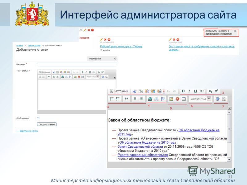 Интерфейс администратора сайта 11 Министерство информационных технологий и связи Свердловской области