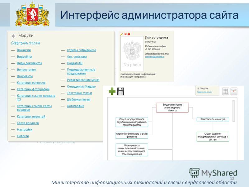Интерфейс администратора сайта 12 Министерство информационных технологий и связи Свердловской области
