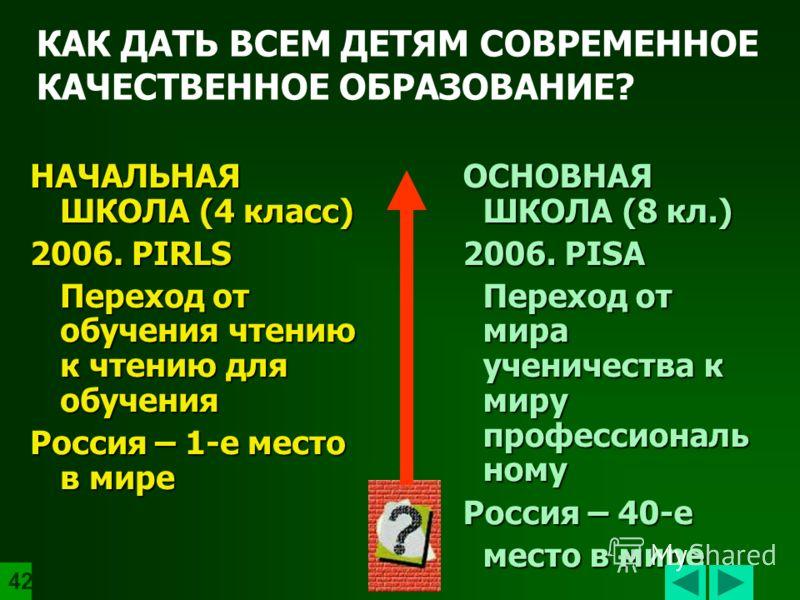 Пример: результаты мониторинга МО РФ в рамках эксперимента мо модернизации (2 класс) 1 задание Найдите отрезок длиной 4 см 2 задание Определите длину данного отрезка 86% 2 8 6489 32% 41