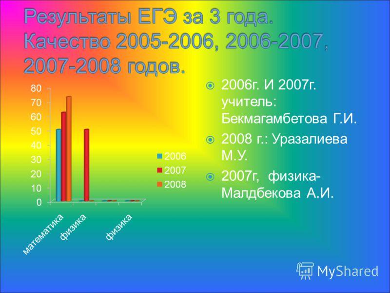 2006г. И 2007г. учитель: Бекмагамбетова Г.И. 2008 г.: Уразалиева М.У. 2007г, физика- Малдбекова А.И.