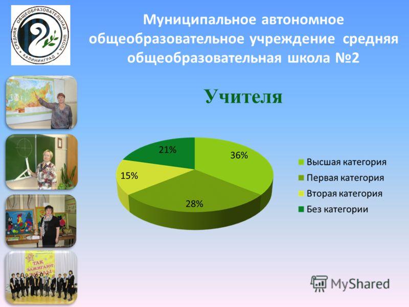 Муниципальное автономное общеобразовательное учреждение средняя общеобразовательная школа 2
