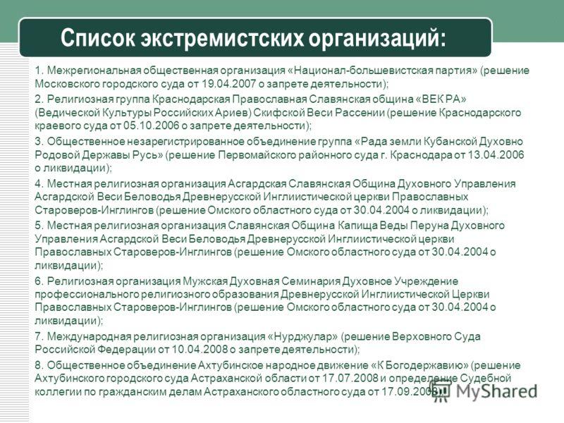 Список экстремистских организаций: 1. Межрегиональная общественная организация «Национал-большевистская партия» (решение Московского городского суда от 19.04.2007 о запрете деятельности); 2. Религиозная группа Краснодарская Православная Славянская об