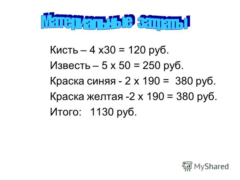Кисть – 4 x30 = 120 руб. Известь – 5 x 50 = 250 руб. Краска синяя - 2 x 190 = 380 руб. Краска желтая -2 x 190 = 380 руб. Итого: 1130 руб.