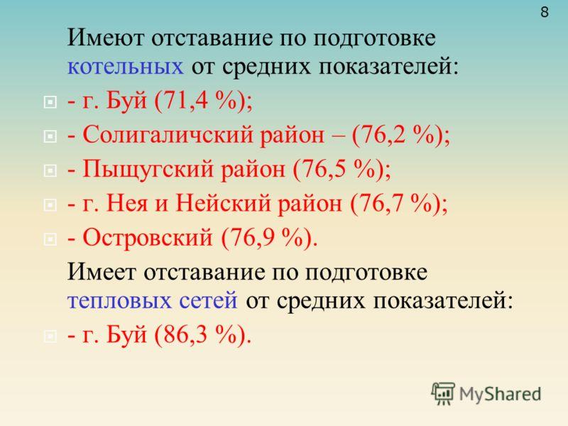 Имеют отставание по подготовке котельных от средних показателей: - г. Буй (71,4 %); - Солигаличский район – (76,2 %); - Пыщугский район (76,5 %); - г. Нея и Нейский район (76,7 %); - Островский (76,9 %). Имеет отставание по подготовке тепловых сетей
