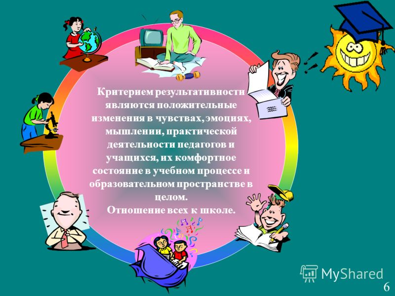 Критерием результативности являются положительные изменения в чувствах, эмоциях, мышлении, практической деятельности педагогов и учащихся, их комфортное состояние в учебном процессе и образовательном пространстве в целом. Отношение всех к школе. 6
