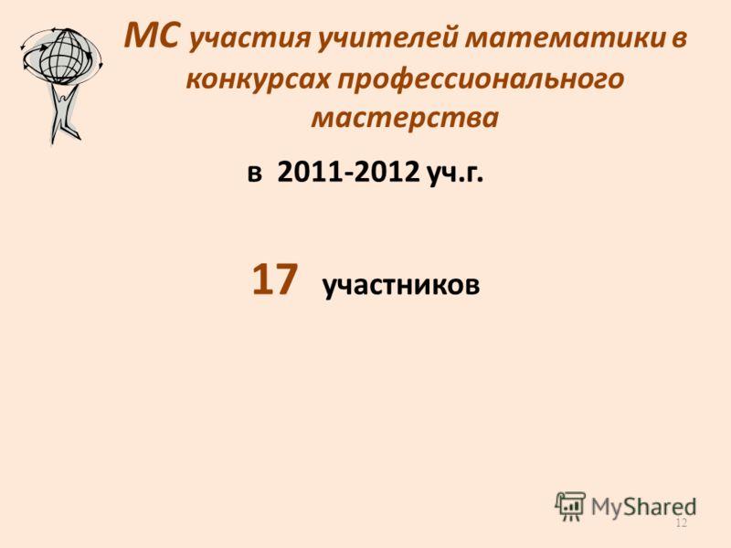 МС участия учителей математики в конкурсах профессионального мастерства в 2011-2012 уч.г. 17 участников 12