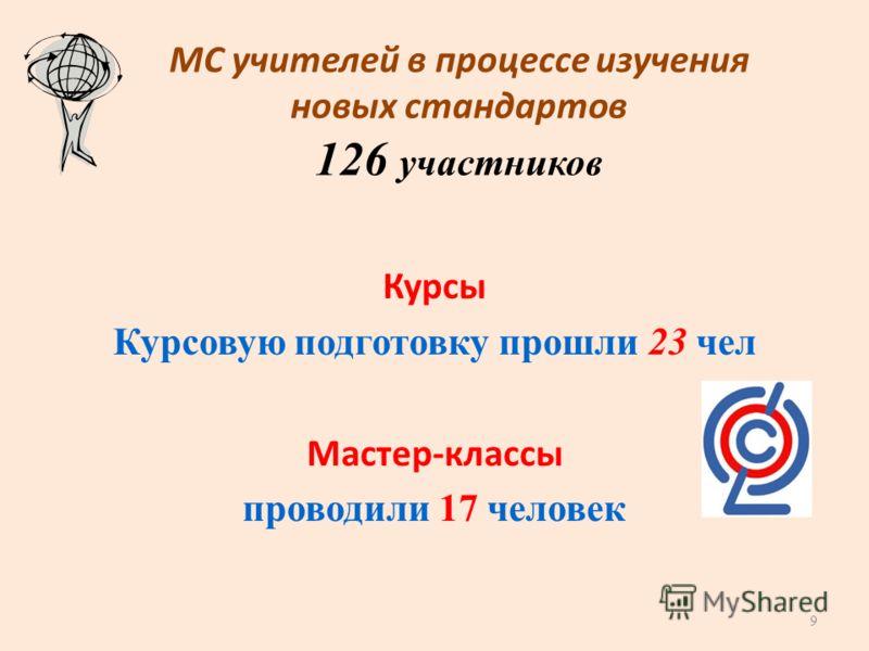 МС учителей в процессе изучения новых стандартов 126 участников Курсы Курсовую подготовку прошли 23 чел Мастер-классы проводили 17 человек 9