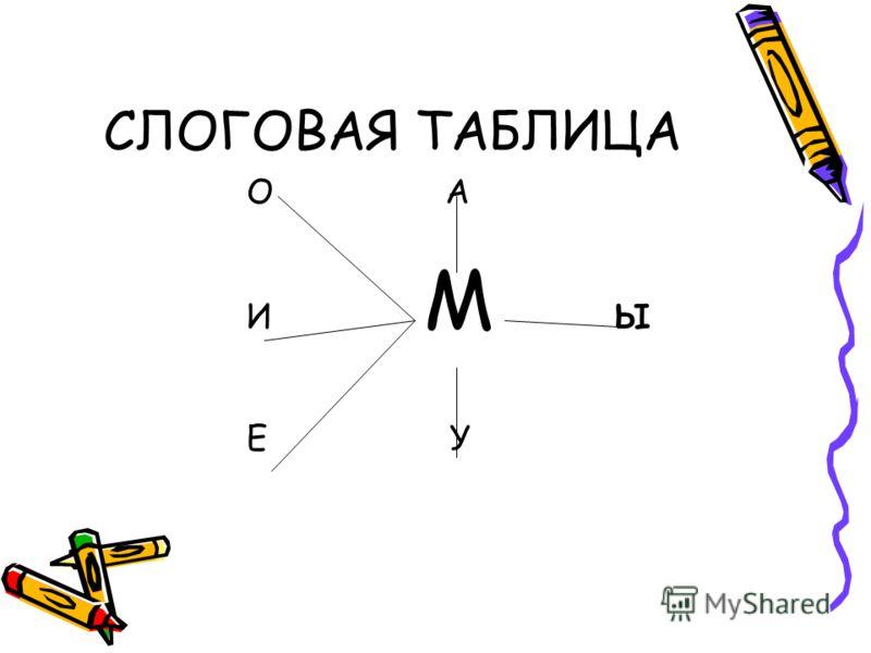 Метро Москва Метро Москва
